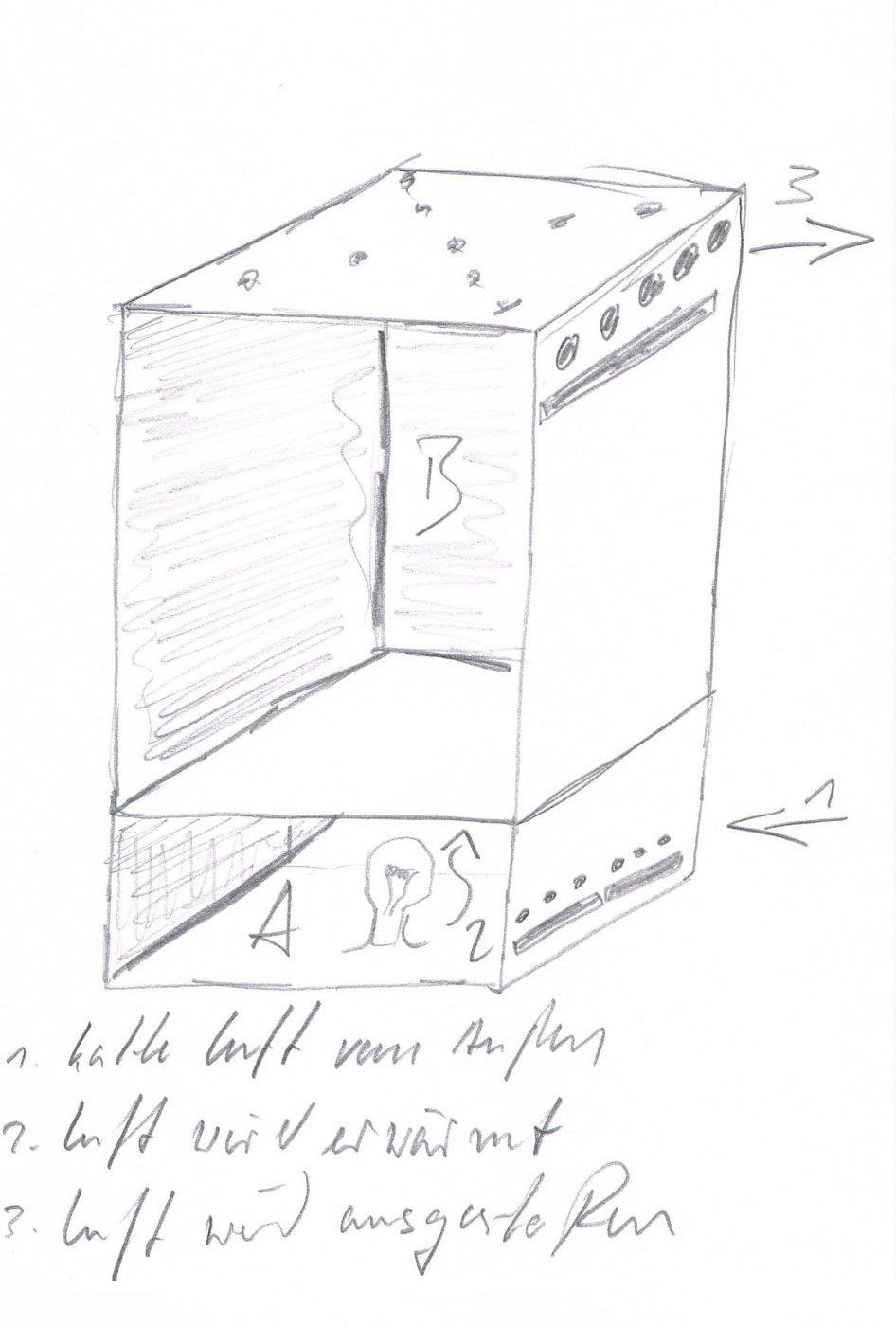Das Konzept einer Biltongbox