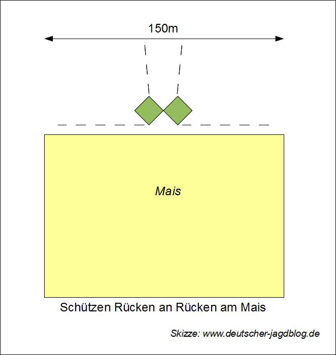 Schuetzen-am-Mais